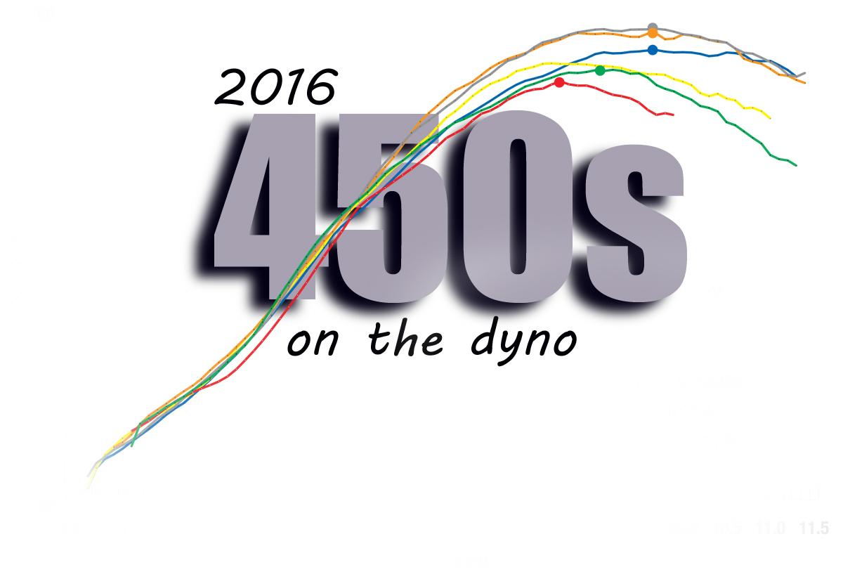 450 MX DYNO REPORT | Dirt Bike Magazine