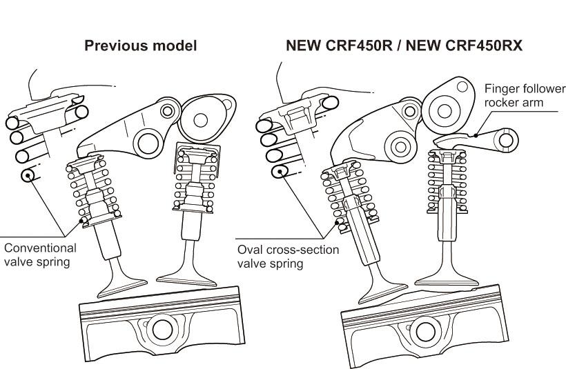 2017 honda crf450rx off