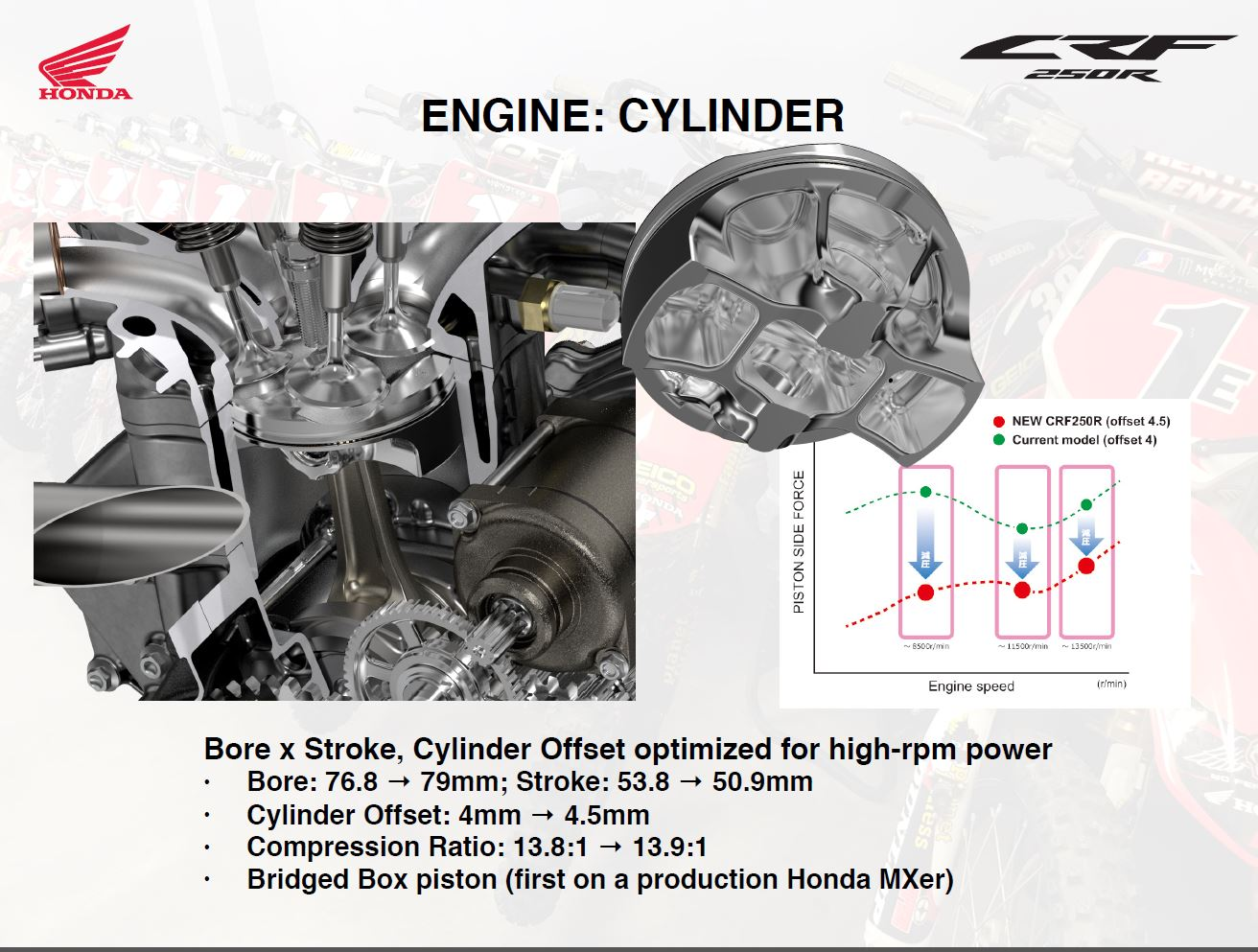 Honda Reveals Electric Start 2018 Crf250r Dirt Bike Magazine Cylinder Diagram An Starter Is Standard Powered By A Small Lightweight Lithium Iron Phosphate Battery The End Result Of Copious Changes Engine With