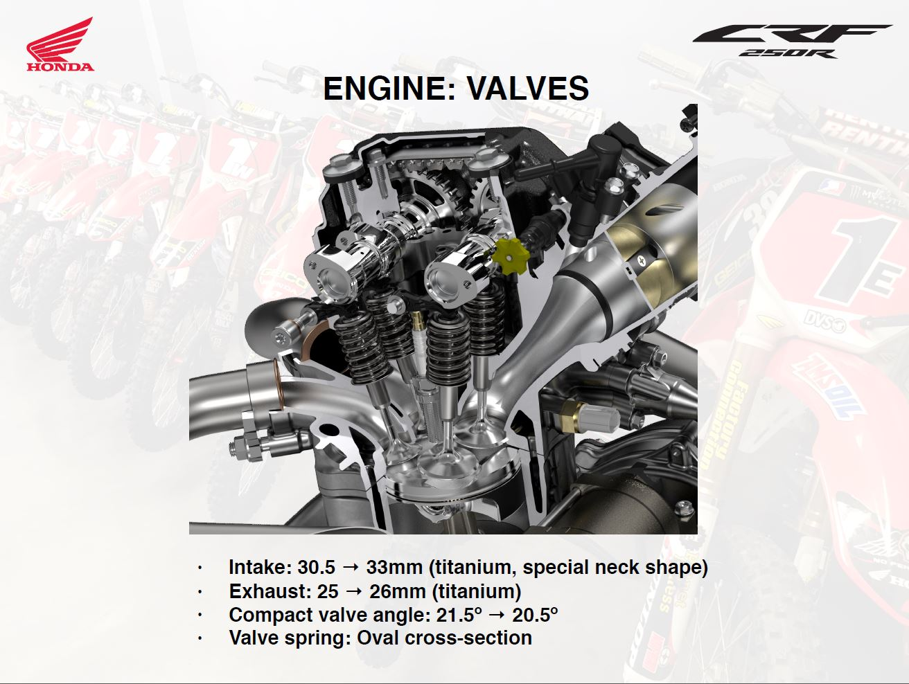 Honda Reveals Electricstart 2018 Crf250r Dirt Bike Magazine. Standards For Vehicle Packaging In A Motocross Machine With Highly Concentrated Mass And Very Low Center Of Gravity The 2018 Crf250r Follows Suit. Honda. Honda Crf 250 Engine Diagram At Scoala.co