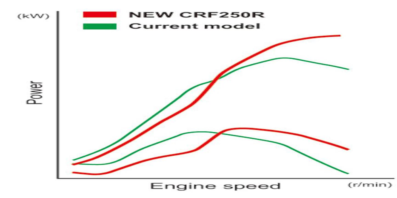Crf 250r    Wiring       Diagram         Wiring    Library